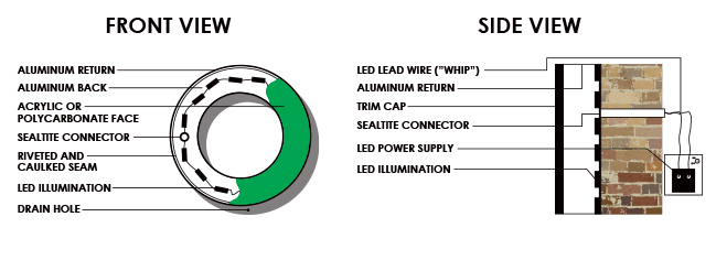 Front-Lit Channel Diagram